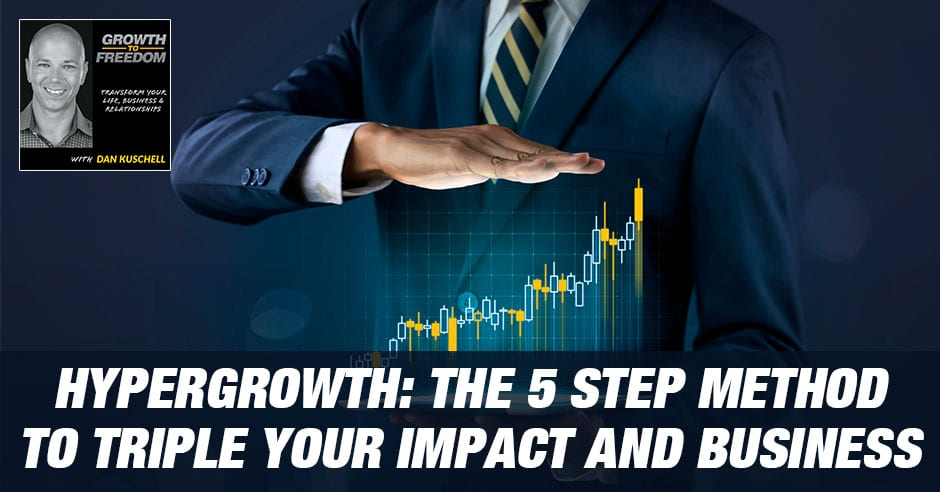 GTF 250 | HyperGrowth Business Method